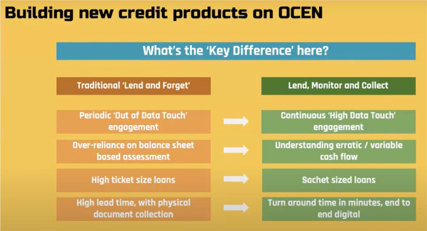 Traditional-Lending-vs-OCEN