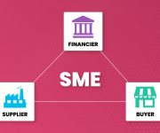 5 Ways in Which Supply Financing Can Change the Way SME Get Financed