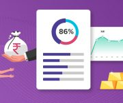Best Gold Loan Management System: Features to Look For