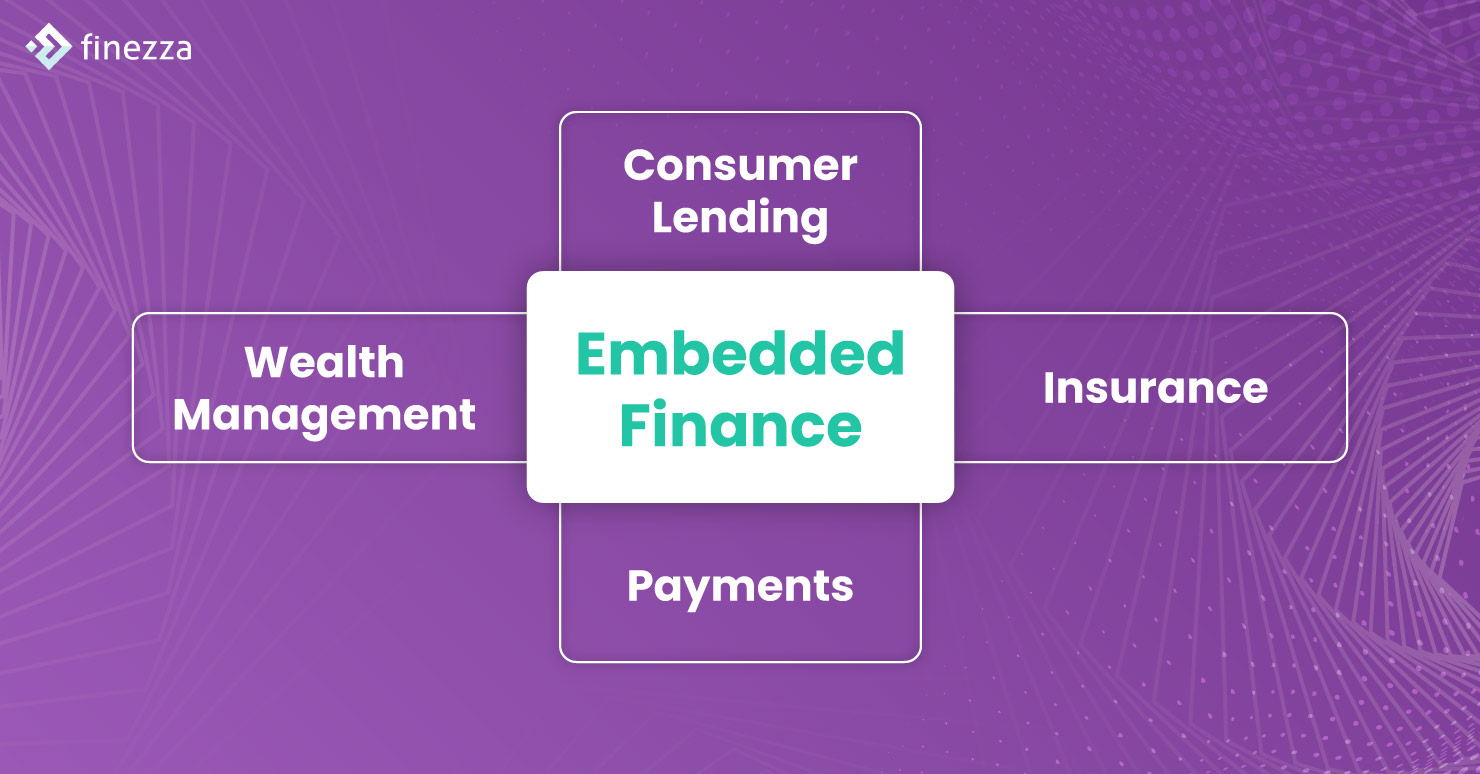 Can-Embedded-Finance-Provide-a-Tough-Challenge-to-Traditional-Banking-Diagram